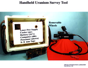 Hand held Uranium Survey Tool