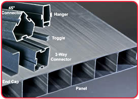 6 interlocking components