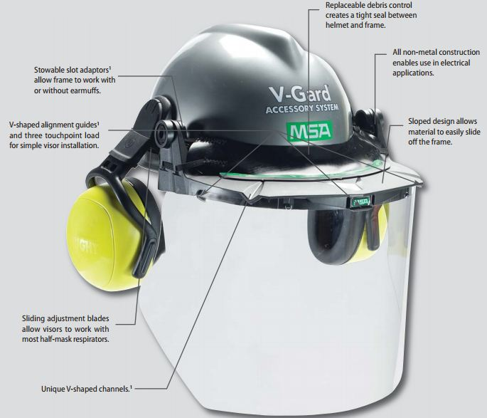 V Gard Face shield
