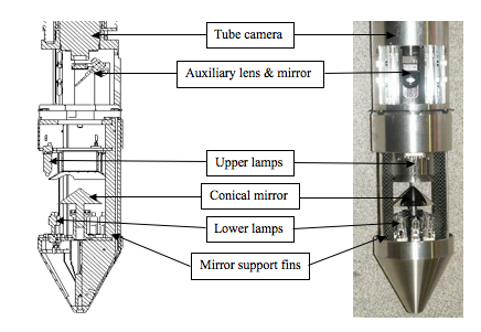 Camera system for visual inspection of graphite fuel channels image