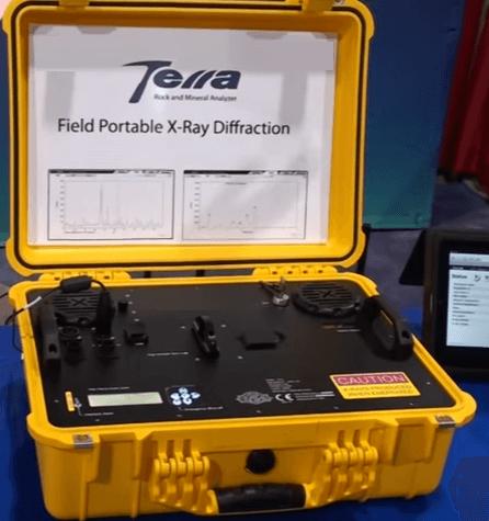 TERRA Portable XRD